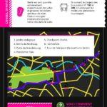 Comment visiter une ville à vélo