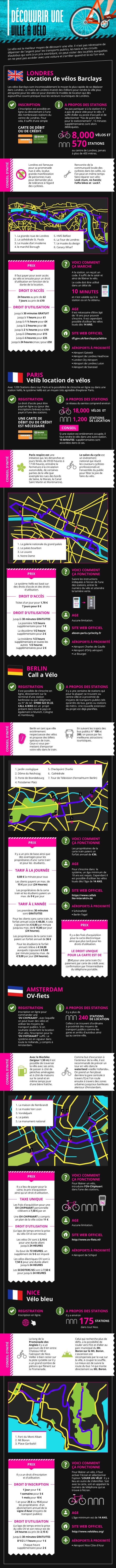 Découvrir une ville a Vélo - momondo